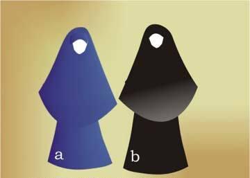 veil in islam