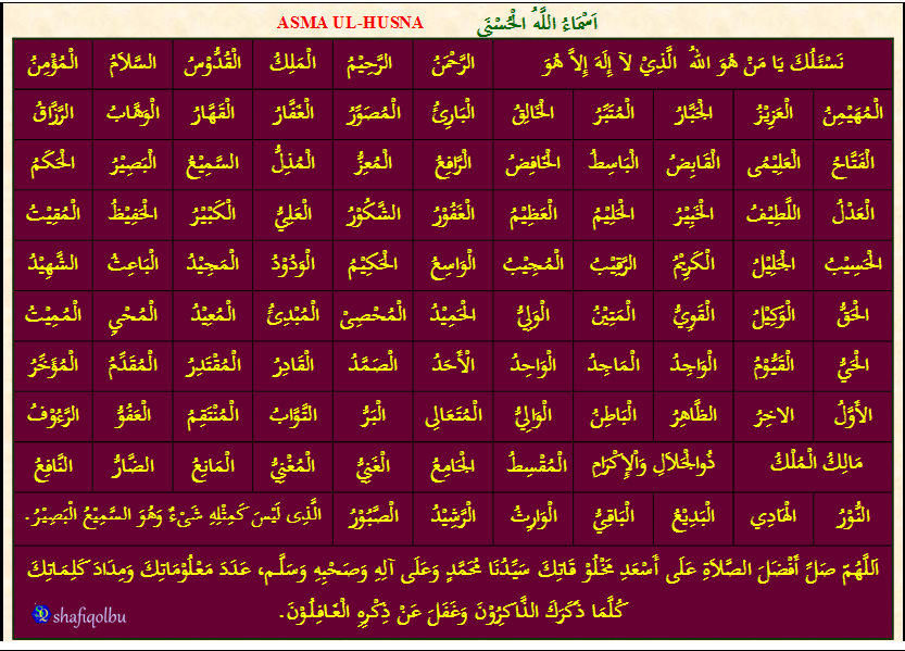 The Excellence Of The Asmaul Husna The Beautiful Names Of Allah